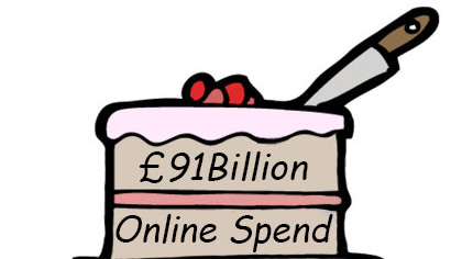 £91 billion online spending in 2013